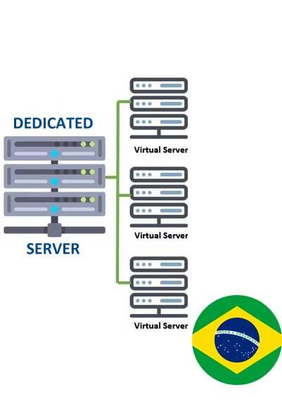 VPS Hosting Brazil, Buy Brazil VPS Server Hosting ...